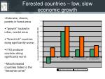 forested countries low slow economic growth