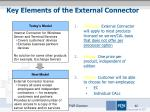 key elements of the external connector