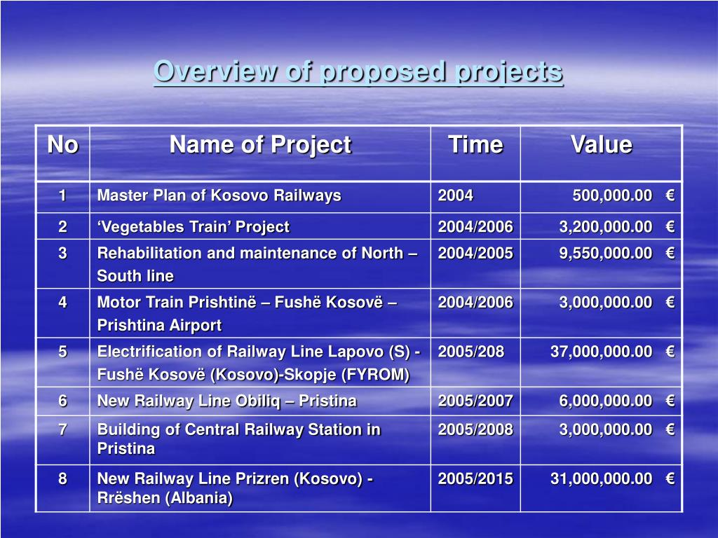 Overview of proposed projects