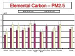 elemental carbon pm2 5