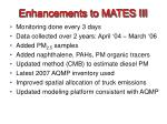 enhancements to mates iii