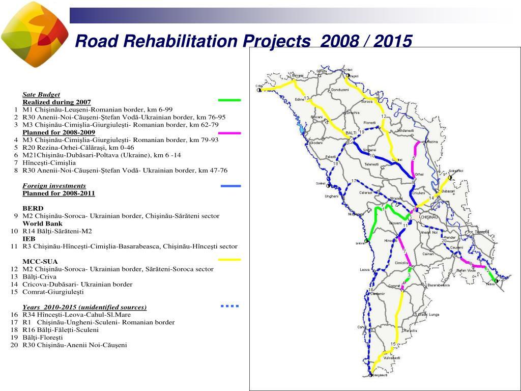 Road Rehabilitation Projects  2008 / 2015