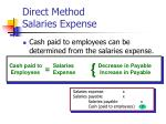direct method salaries expense