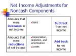 net income adjustments for noncash components