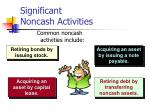 significant noncash activities