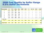 2006 fuel quality by sulfur range 0 5 sulfur increments4
