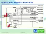 typical fuel products flow plan
