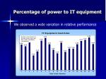 percentage of power to it equipment
