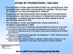 giving by foundations 1962 2002