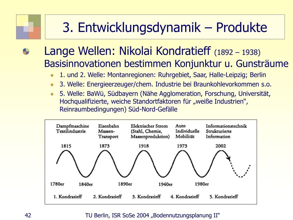 3. Entwicklungsdynamik – Produkte