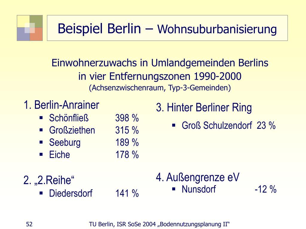 Beispiel Berlin –