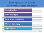 new approaches to the base wage salary structure
