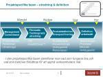 projektspecifika fasen utredning definition