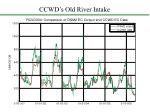 ccwd s old river intake
