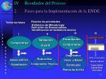 iv resultados del proceso21