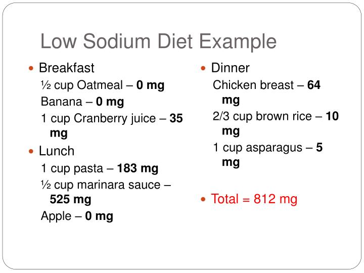 Ppt Sodium To Salt Or Not To Salt Powerpoint