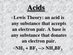 acids15