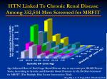 htn linked to chronic renal disease among 332 544 men screened for mrfit