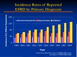 incidence rates of reported esrd by primary diagnosis