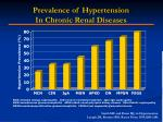 prevalence of hypertension in chronic renal diseases