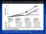 systolic hypertension in the elderly program shep
