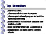 top down chart