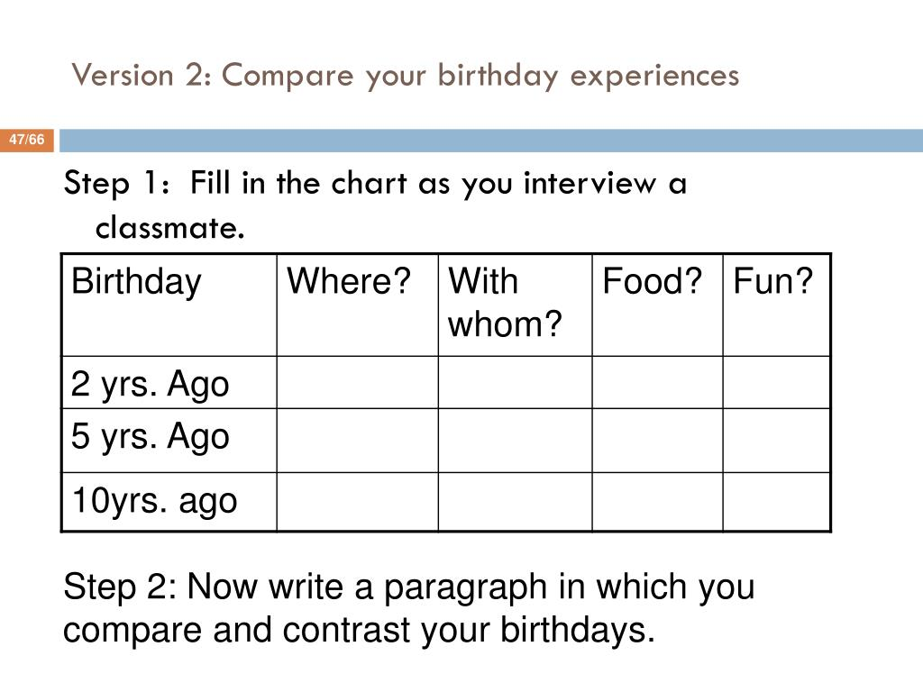 Version 2: Compare your birthday experiences