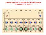 configura ia electronic a atomilor din perioadele 1 2 i 3