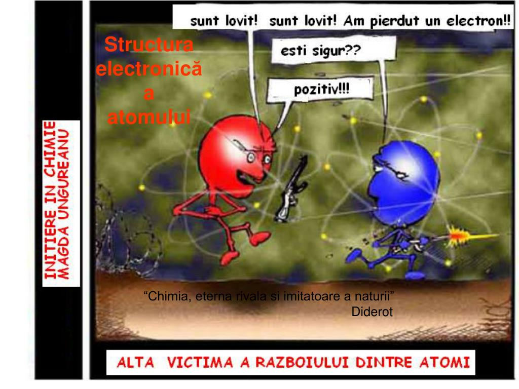 structura electronic a atomului l.
