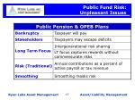 public fund risk unpleasant issues
