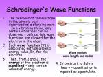schr dinger s wave functions