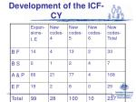 development of the icf cy21