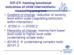 icf cy framing functional outcomes of child interventions measuring progress
