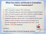 what has been achieved in canadian french immersion