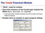the create flowchart module