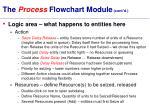 the process flowchart module cont d
