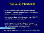 ncura neighborhoods