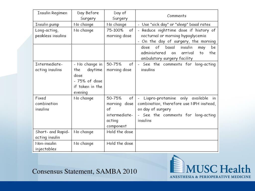 Consensus Statement, SAMBA 2010