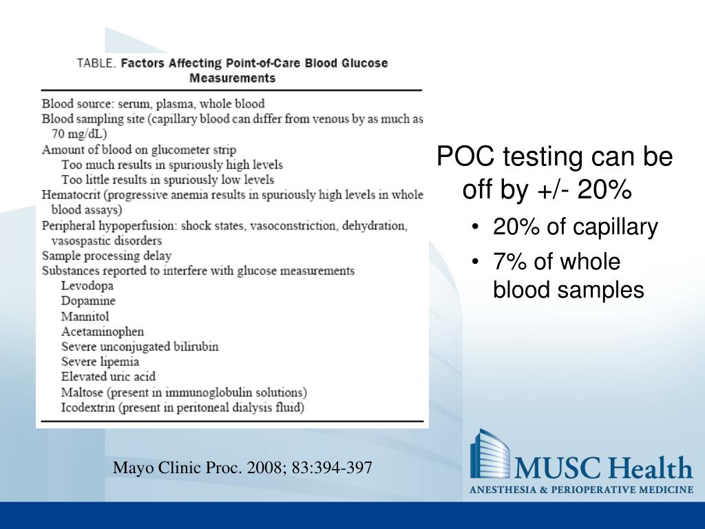 POC testing can be off by +/- 20%