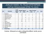jumlah nakes yg telah ditetapkan untuk penugasan dtpk th 2010