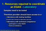 1 resources required to coordinate an eqas laboratory