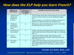 how does the elp help you learn french