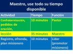 maestro use todo su tiempo disponible