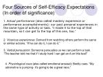 four sources of self efficacy expectations in order of significance