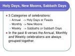 holy days new moons sabbath days