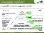 integrated food waste management hierarchy