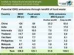 potential ghg emissions through landfill of food waste
