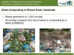 urban composting in phnom penh cambodia
