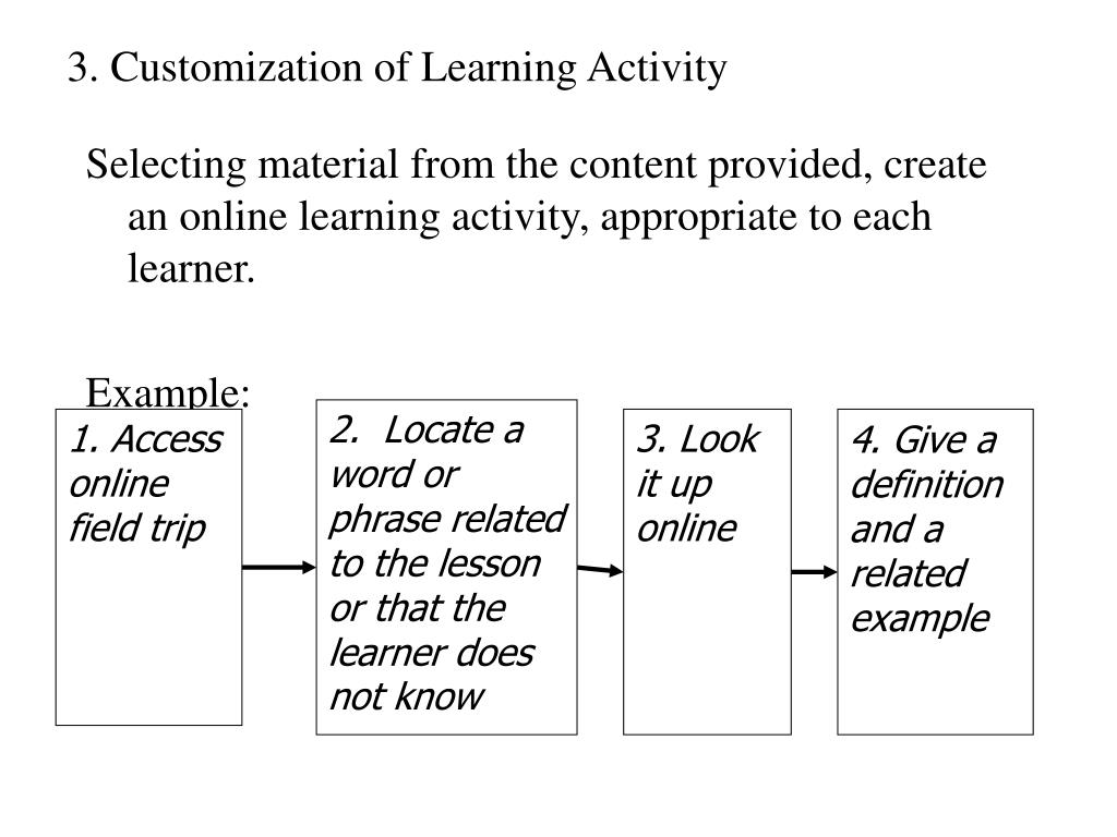 3. Customization of Learning Activity