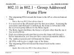 802 11 in 802 1 group addressed frame flow